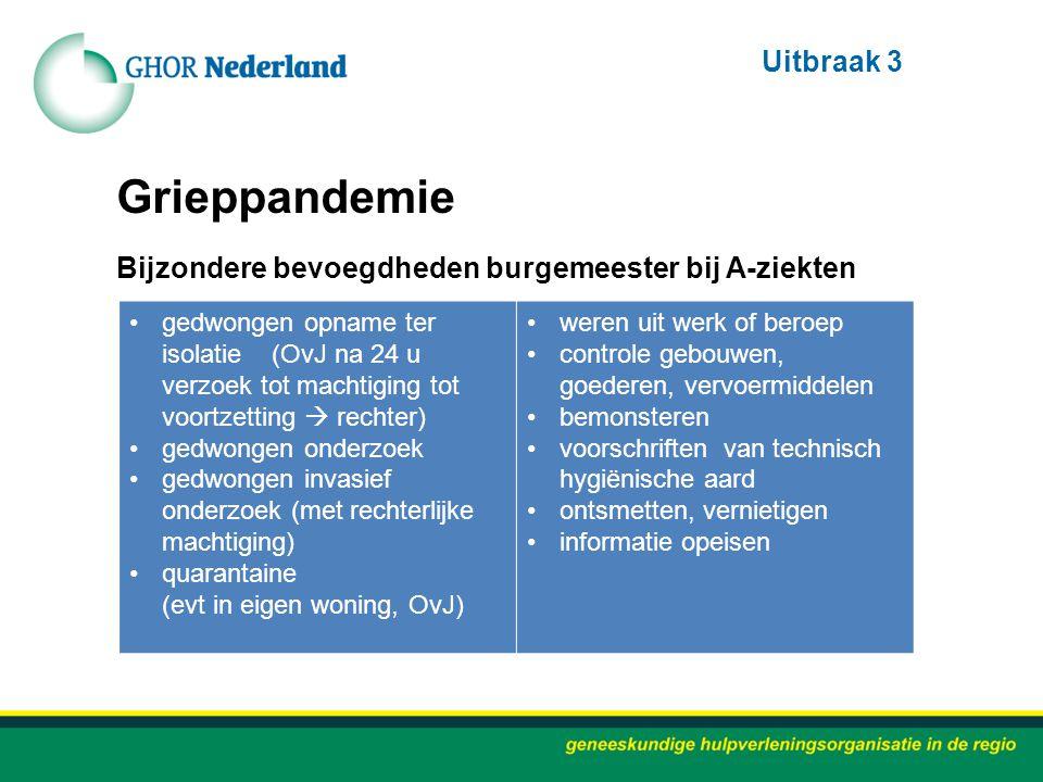 Grieppandemie Bijzondere bevoegdheden burgemeester bij A-ziekten gedwongen opname ter isolatie (OvJ na 24 u verzoek tot machtiging tot voortzetting 