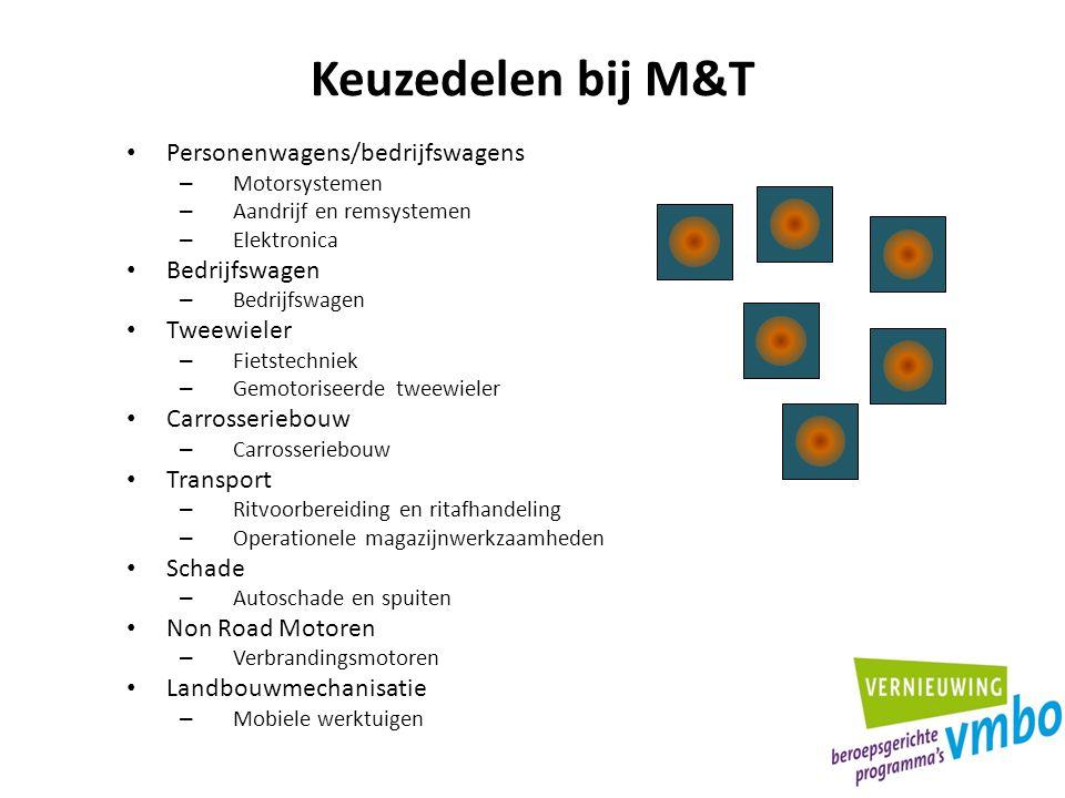 Keuzedelen bij M&T Personenwagens/bedrijfswagens – Motorsystemen – Aandrijf en remsystemen – Elektronica Bedrijfswagen – Bedrijfswagen Tweewieler – Fi