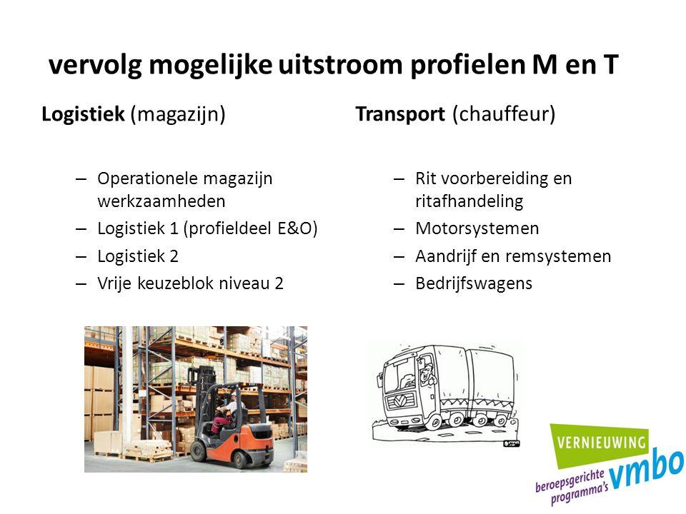 vervolg mogelijke uitstroom profielen M en T Logistiek (magazijn) – Operationele magazijn werkzaamheden – Logistiek 1 (profieldeel E&O) – Logistiek 2