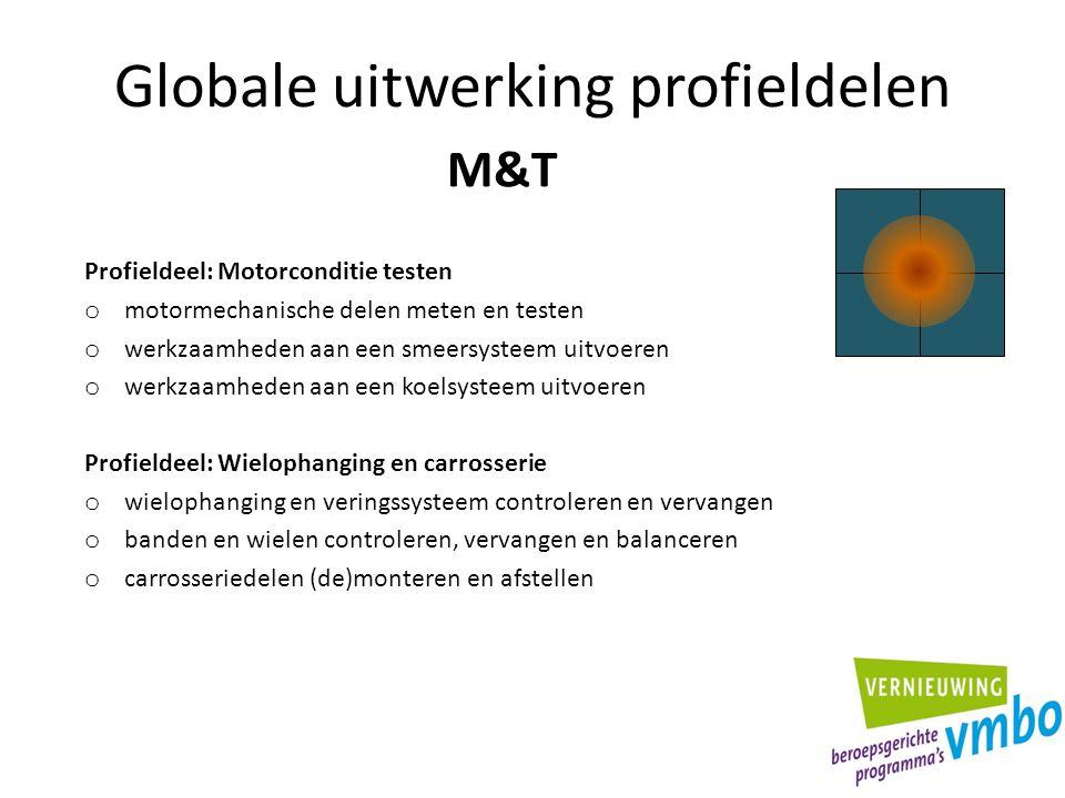 Globale uitwerking profieldelen Profieldeel: Motorconditie testen o motormechanische delen meten en testen o werkzaamheden aan een smeersysteem uitvoe