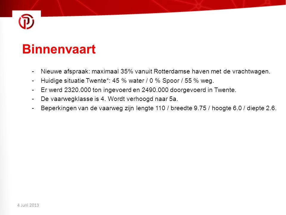 -Nieuwe afspraak: maximaal 35% vanuit Rotterdamse haven met de vrachtwagen. -Huidige situatie Twente*: 45 % water / 0 % Spoor / 55 % weg. -Er werd 232