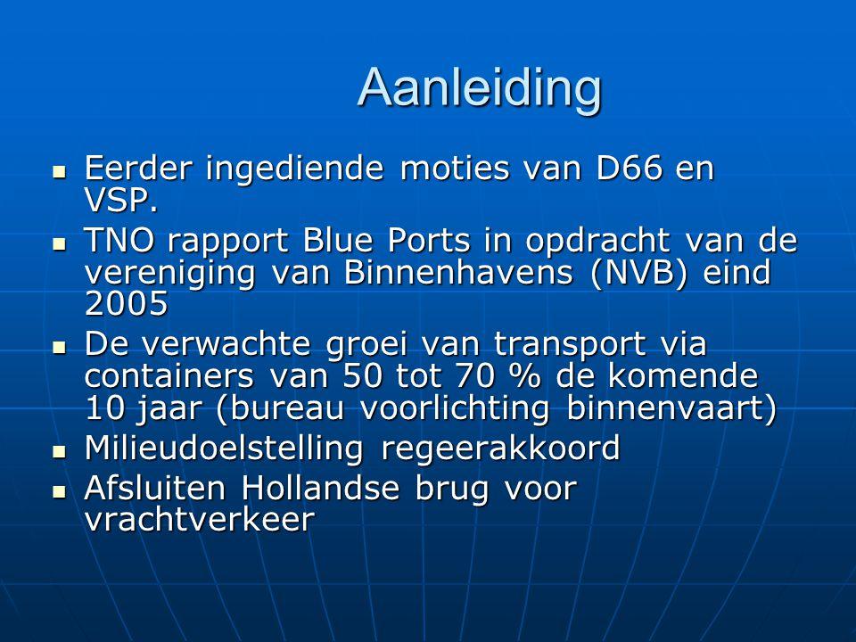 Aanleiding Eerder ingediende moties van D66 en VSP.