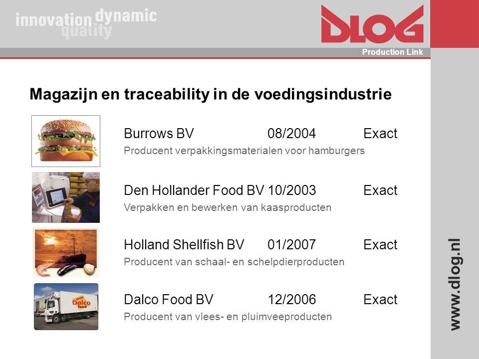 www.dlog.nl Production Link Magazijn en traceability in de voedingsindustrie Burrows BV08/2004Exact Producent verpakkingsmaterialen voor hamburgers De