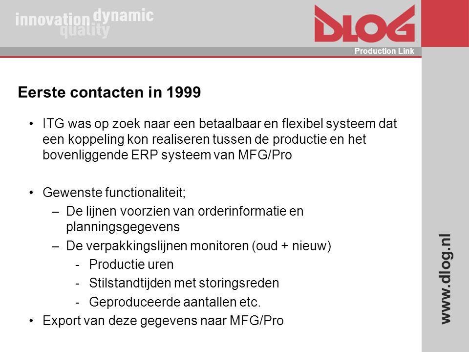www.dlog.nl Production Link Eerste contacten in 1999 ITG was op zoek naar een betaalbaar en flexibel systeem dat een koppeling kon realiseren tussen d