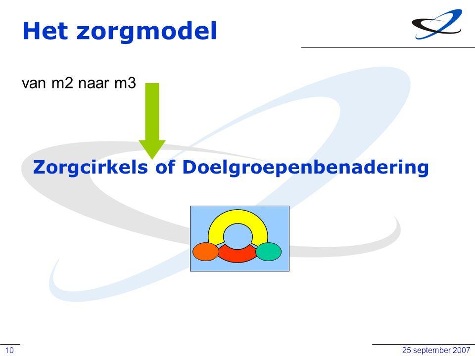 25 september 200710 Zorgcirkels of Doelgroepenbenadering Het zorgmodel van m2 naar m3