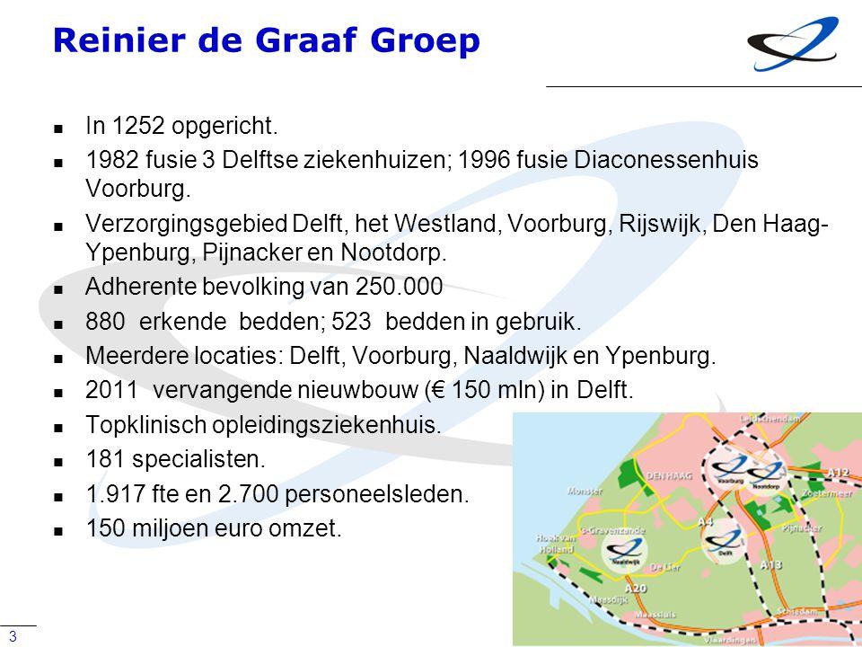 25 september 20073 Reinier de Graaf Groep In 1252 opgericht. 1982 fusie 3 Delftse ziekenhuizen; 1996 fusie Diaconessenhuis Voorburg. Verzorgingsgebied