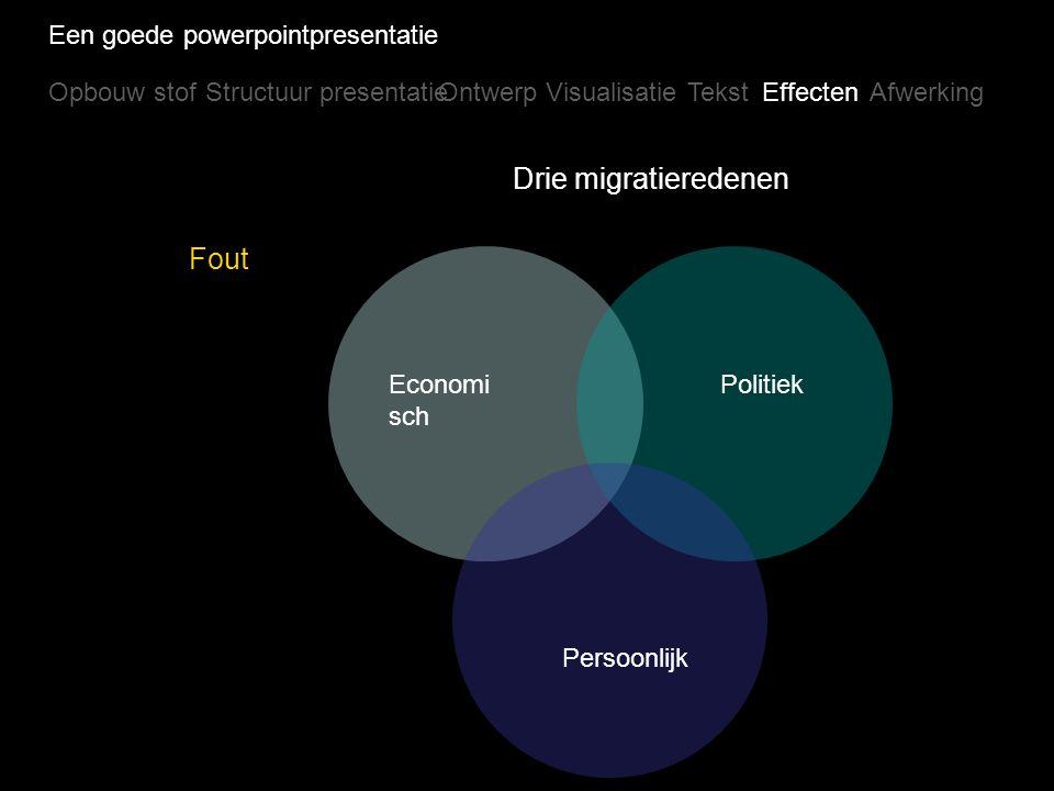 Een goede powerpointpresentatie Opbouw stofStructuur presentatieOntwerpVisualisatieTekstEffectenAfwerking Beter Drie migratieredenen economisch politi