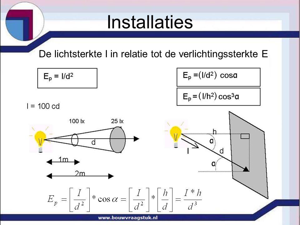 De lichtsterkte I in relatie tot de verlichtingssterkte E Installaties