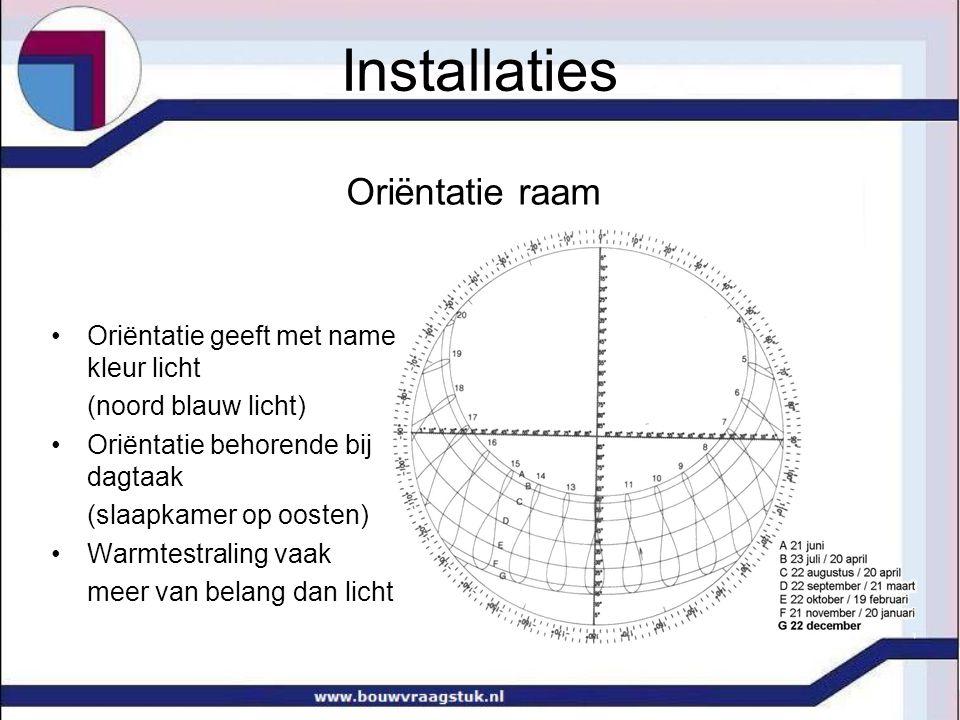 Oriëntatie raam Oriëntatie geeft met name kleur licht (noord blauw licht) Oriëntatie behorende bij dagtaak (slaapkamer op oosten) Warmtestraling vaak