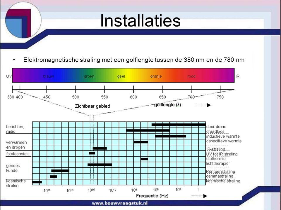 Elektromagnetische straling met een golflengte tussen de 380 nm en de 780 nm Installaties