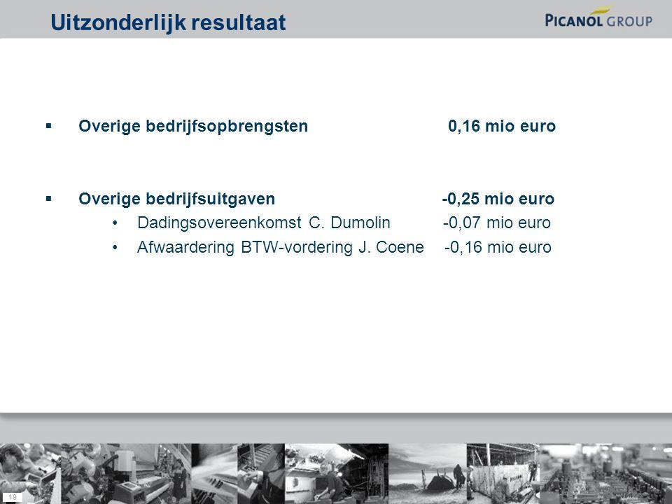 19  Overige bedrijfsopbrengsten0,16 mio euro  Overige bedrijfsuitgaven -0,25 mio euro Dadingsovereenkomst C. Dumolin -0,07 mio euro Afwaardering BTW