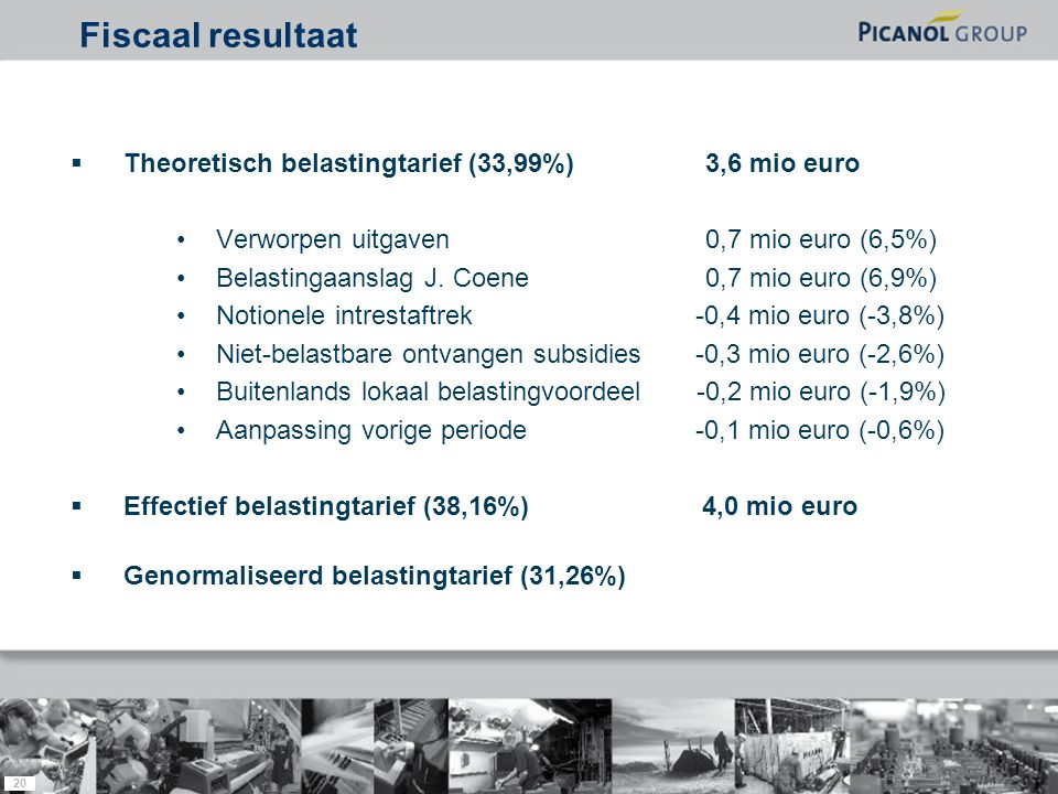 20  Theoretisch belastingtarief (33,99%)3,6 mio euro Verworpen uitgaven0,7 mio euro (6,5%) Belastingaanslag J. Coene0,7 mio euro (6,9%) Notionele int