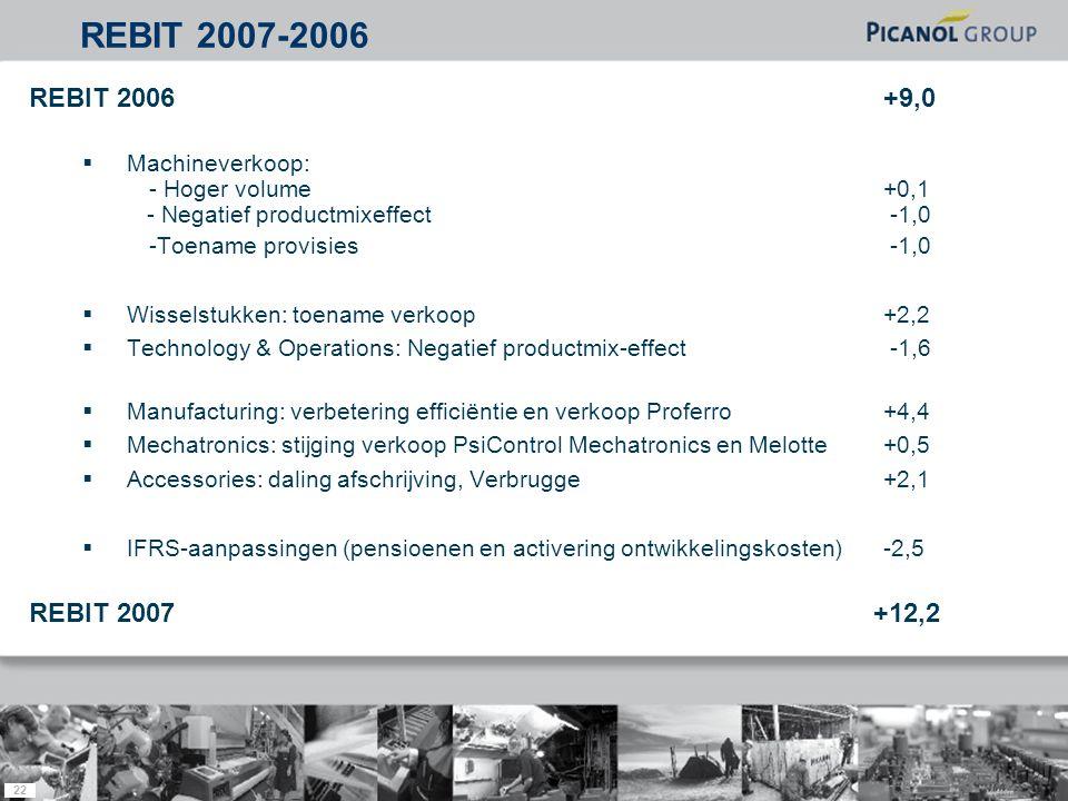 22 REBIT 2006 +9,0  Machineverkoop: - Hoger volume +0,1 - Negatief productmixeffect -1,0 -Toename provisies -1,0  Wisselstukken: toename verkoop+2,2  Technology & Operations: Negatief productmix-effect -1,6  Manufacturing: verbetering efficiëntie en verkoop Proferro+4,4  Mechatronics: stijging verkoop PsiControl Mechatronics en Melotte +0,5  Accessories: daling afschrijving, Verbrugge+2,1  IFRS-aanpassingen (pensioenen en activering ontwikkelingskosten)-2,5 REBIT 2007 +12,2 REBIT 2007-2006