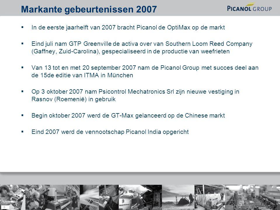 6 Markante gebeurtenissen 2007  In de eerste jaarhelft van 2007 bracht Picanol de OptiMax op de markt  Eind juli nam GTP Greenville de activa over van Southern Loom Reed Company (Gaffney, Zuid-Carolina), gespecialiseerd in de productie van weefrieten  Van 13 tot en met 20 september 2007 nam de Picanol Group met succes deel aan de 15de editie van ITMA in München  Op 3 oktober 2007 nam Psicontrol Mechatronics Srl zijn nieuwe vestiging in Rasnov (Roemenië) in gebruik  Begin oktober 2007 werd de GT-Max gelanceerd op de Chinese markt  Eind 2007 werd de vennootschap Picanol India opgericht