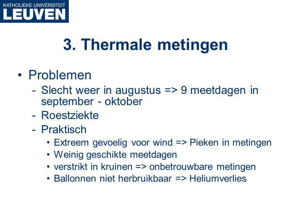 3. Thermale metingen Problemen -Slecht weer in augustus => 9 meetdagen in september - oktober -Roestziekte -Praktisch Extreem gevoelig voor wind => Pi