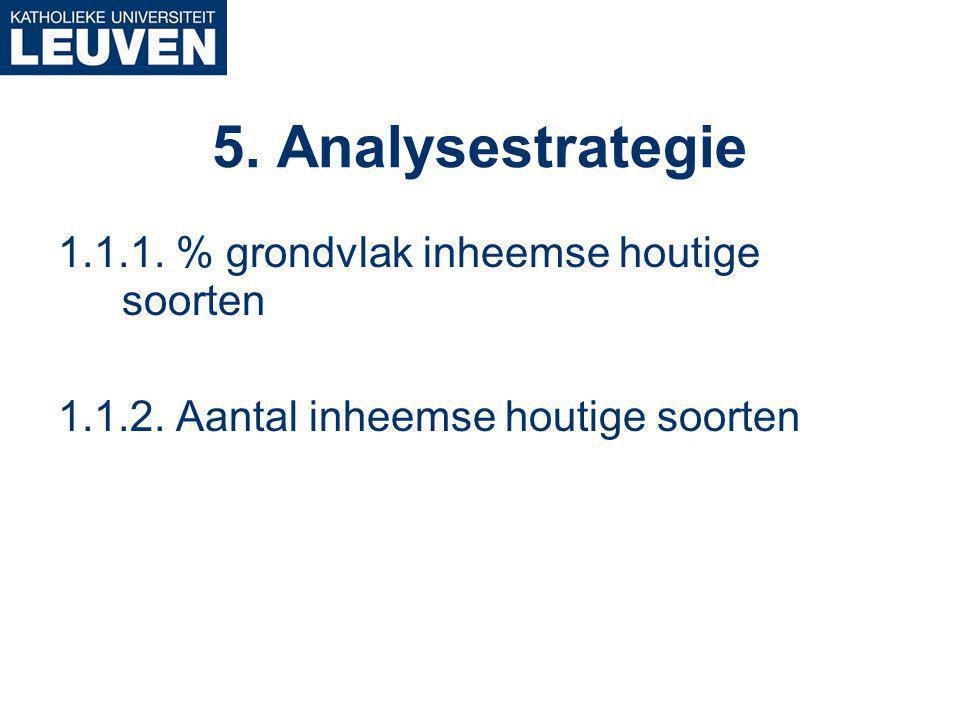 5. Analysestrategie 1.1.1. % grondvlak inheemse houtige soorten 1.1.2.
