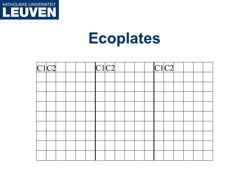 Ecoplates C1 C2