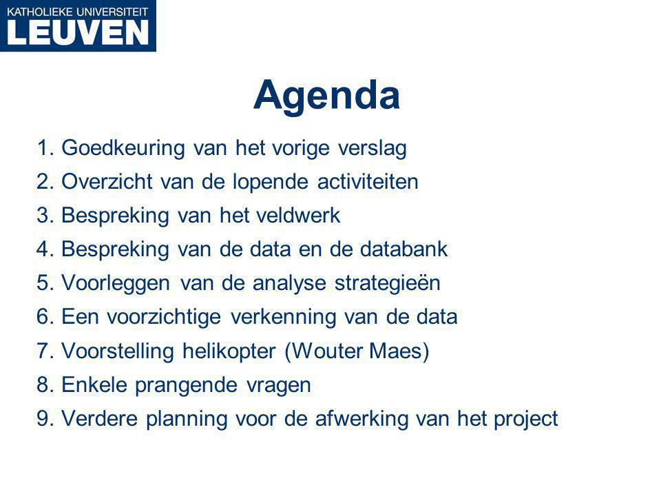 Agenda 1.Goedkeuring van het vorige verslag 2.Overzicht van de lopende activiteiten 3.Bespreking van het veldwerk 4.Bespreking van de data en de databank 5.Voorleggen van de analyse strategieën 6.Een voorzichtige verkenning van de data 7.Voorstelling helikopter (Wouter Maes) 8.Enkele prangende vragen 9.Verdere planning voor de afwerking van het project