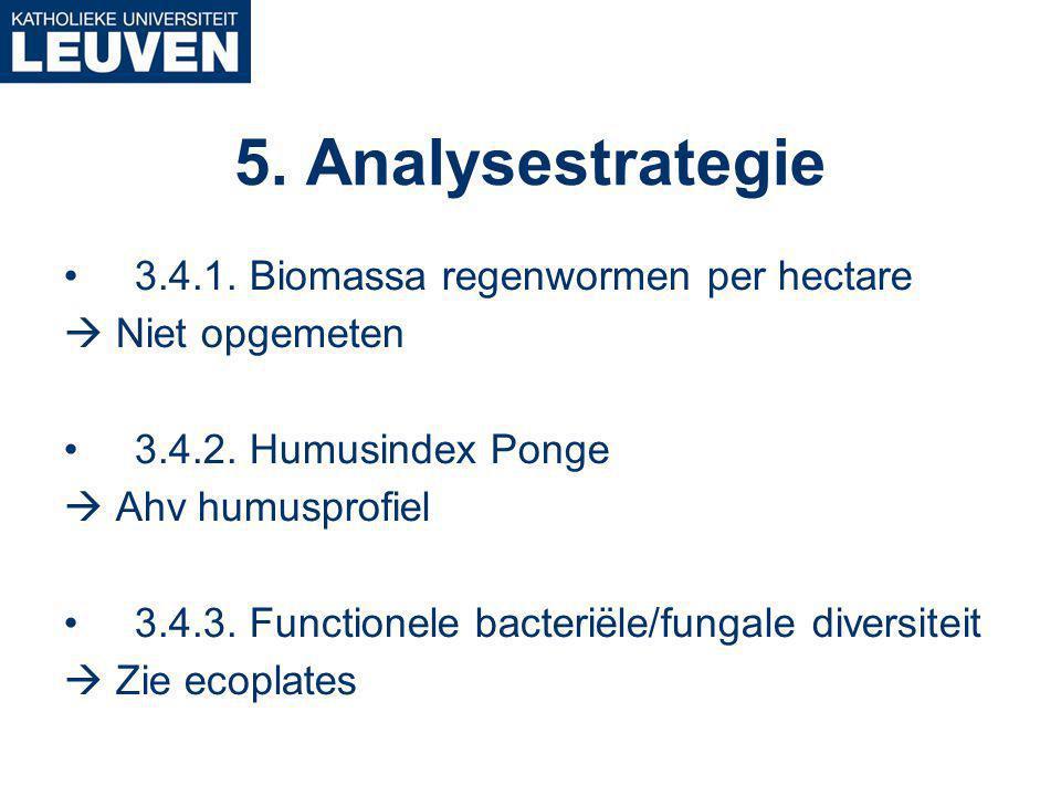 3.4.1. Biomassa regenwormen per hectare  Niet opgemeten 3.4.2.