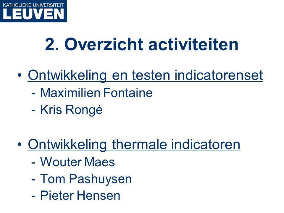2. Overzicht activiteiten Ontwikkeling en testen indicatorenset -Maximilien Fontaine -Kris Rongé Ontwikkeling thermale indicatoren -Wouter Maes -Tom P