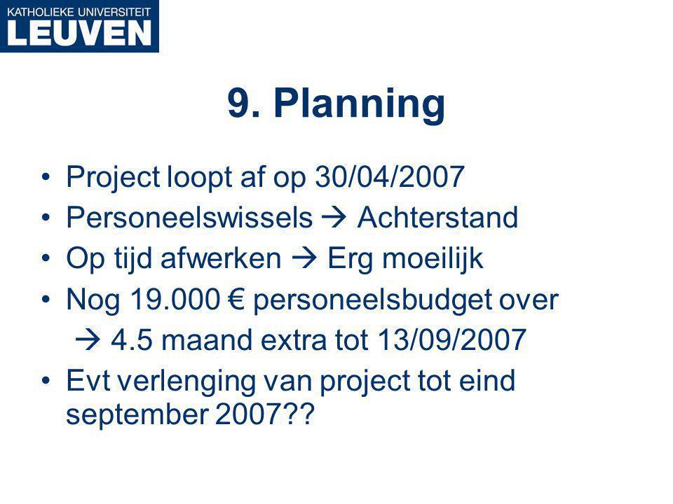 9. Planning Project loopt af op 30/04/2007 Personeelswissels  Achterstand Op tijd afwerken  Erg moeilijk Nog 19.000 € personeelsbudget over  4.5 ma