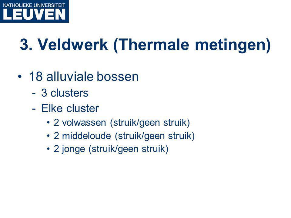 3. Veldwerk (Thermale metingen) 18 alluviale bossen -3 clusters -Elke cluster 2 volwassen (struik/geen struik) 2 middeloude (struik/geen struik) 2 jon