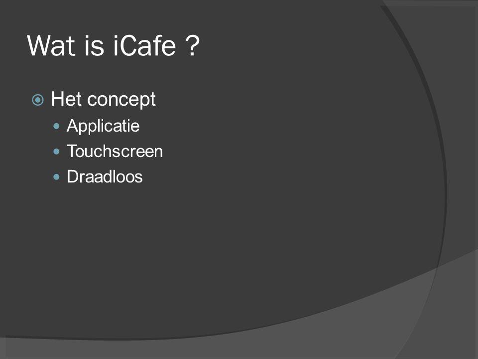 Wat is iCafe .