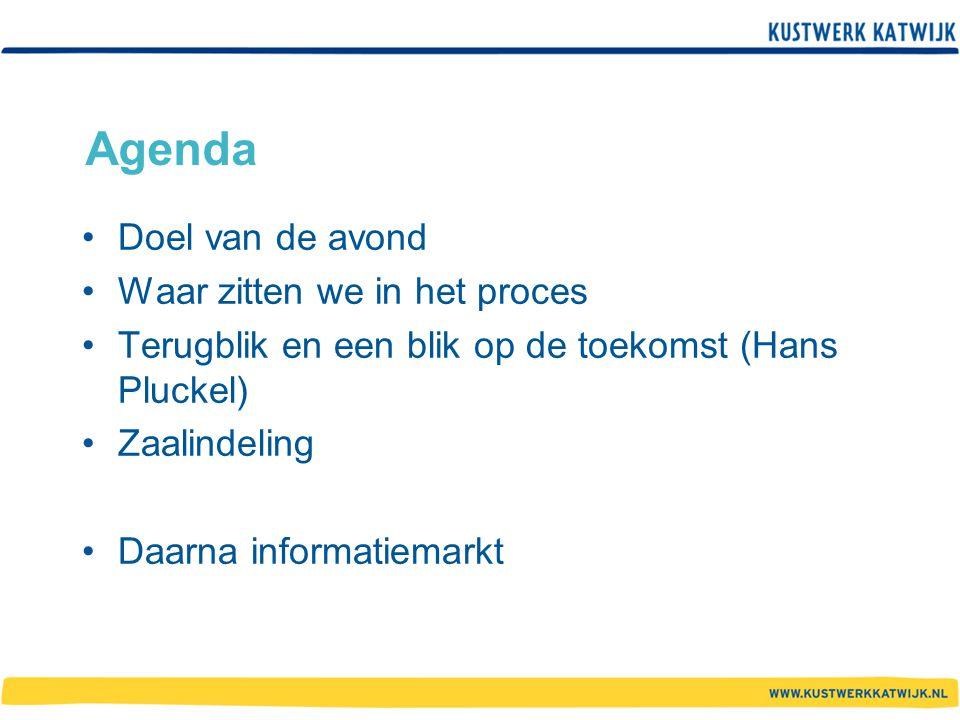 Agenda Doel van de avond Waar zitten we in het proces Terugblik en een blik op de toekomst (Hans Pluckel) Zaalindeling Daarna informatiemarkt