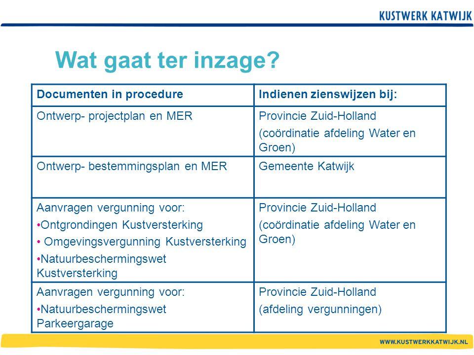 Wat gaat ter inzage? Documenten in procedureIndienen zienswijzen bij: Ontwerp- projectplan en MERProvincie Zuid-Holland (coördinatie afdeling Water en