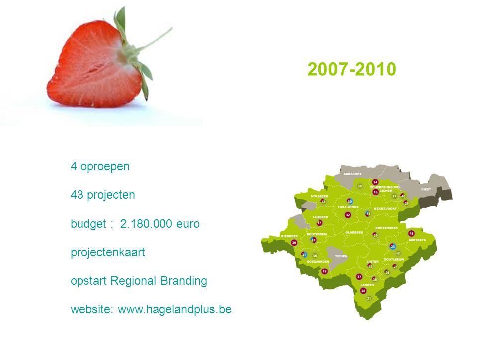 4 oproepen 43 projecten budget : 2.180.000 euro projectenkaart opstart Regional Branding website: www.hagelandplus.be 2007-2010