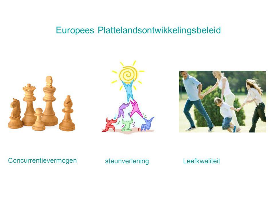 Europees Plattelandsontwikkelingsbeleid Concurrentievermogen steunverleningLeefkwaliteit