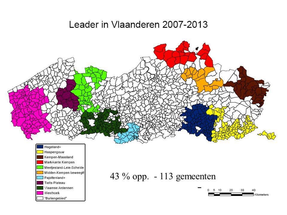 43 % opp. - 113 gemeenten