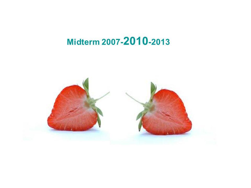 Midterm 2007- 2010 -2013
