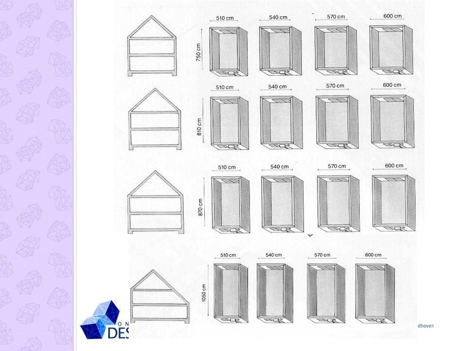 Binnen de Meerkeuzewoning bestaan per verdieping zones voor het plaatsen van de binnenwanden, waardoor opdrachtgever en architect de Indeling van de woning optimaal op de behoefte van de bewoner(s) kunnen afstemmen.