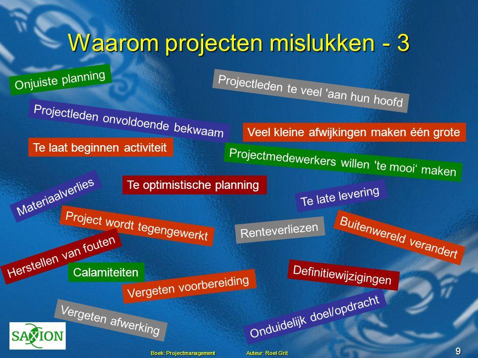 9 Boek: Projectmanagement Auteur: Roel Grit Waarom projecten mislukken - 3 Onjuiste planning Te optimistische planning Te laat beginnen activiteit Pro