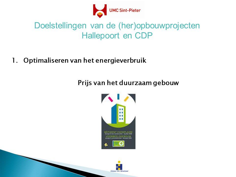 1.Optimaliseren van het energieverbruik Prijs van het duurzaam gebouw Doelstellingen van de (her)opbouwprojecten Hallepoort en CDP