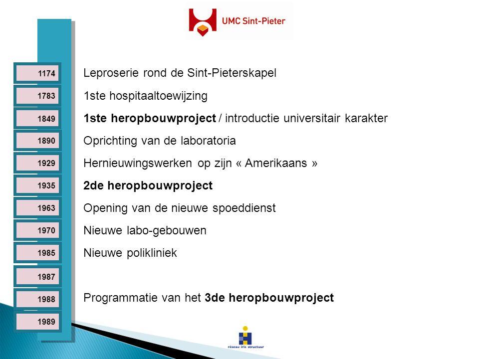 1174 1783 1849 1890 1929 1935 1963 1970 1985 Leproserie rond de Sint-Pieterskapel 1ste hospitaaltoewijzing 1ste heropbouwproject / introductie univers