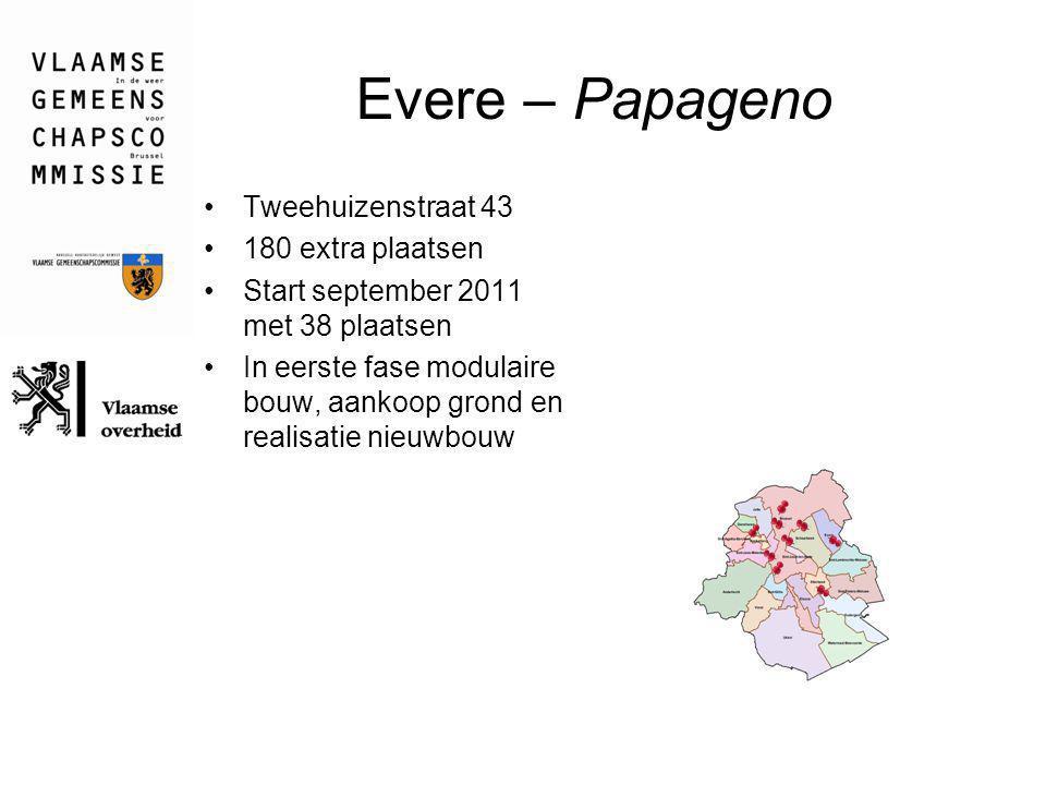 Evere – Papageno Tweehuizenstraat 43 180 extra plaatsen Start september 2011 met 38 plaatsen In eerste fase modulaire bouw, aankoop grond en realisati