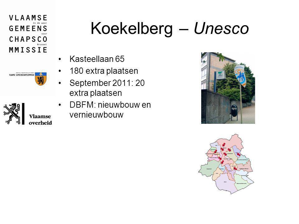 Koekelberg – Unesco Kasteellaan 65 180 extra plaatsen September 2011: 20 extra plaatsen DBFM: nieuwbouw en vernieuwbouw