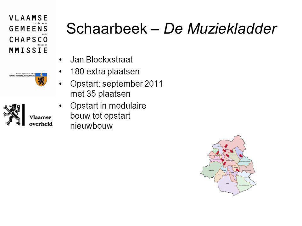 Schaarbeek – De Muziekladder Jan Blockxstraat 180 extra plaatsen Opstart: september 2011 met 35 plaatsen Opstart in modulaire bouw tot opstart nieuwbo