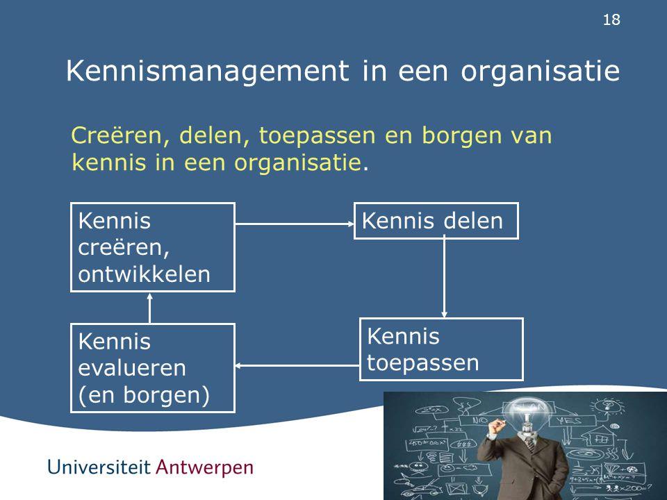 18 Kennismanagement in een organisatie Creëren, delen, toepassen en borgen van kennis in een organisatie. Kennis creëren, ontwikkelen Kennis delen Ken