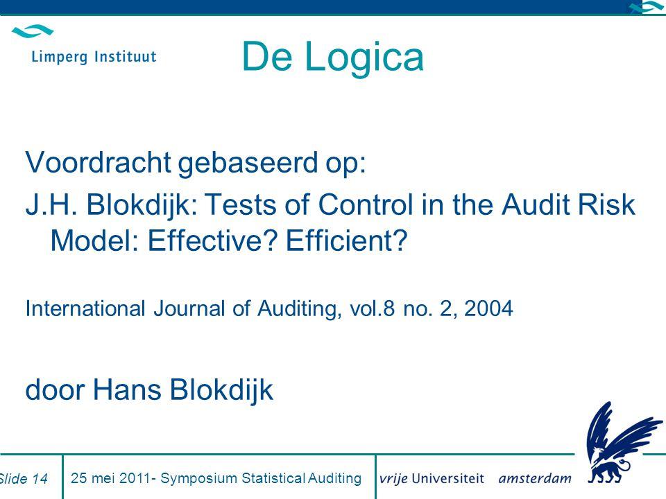 De Logica Voordracht gebaseerd op: J.H.