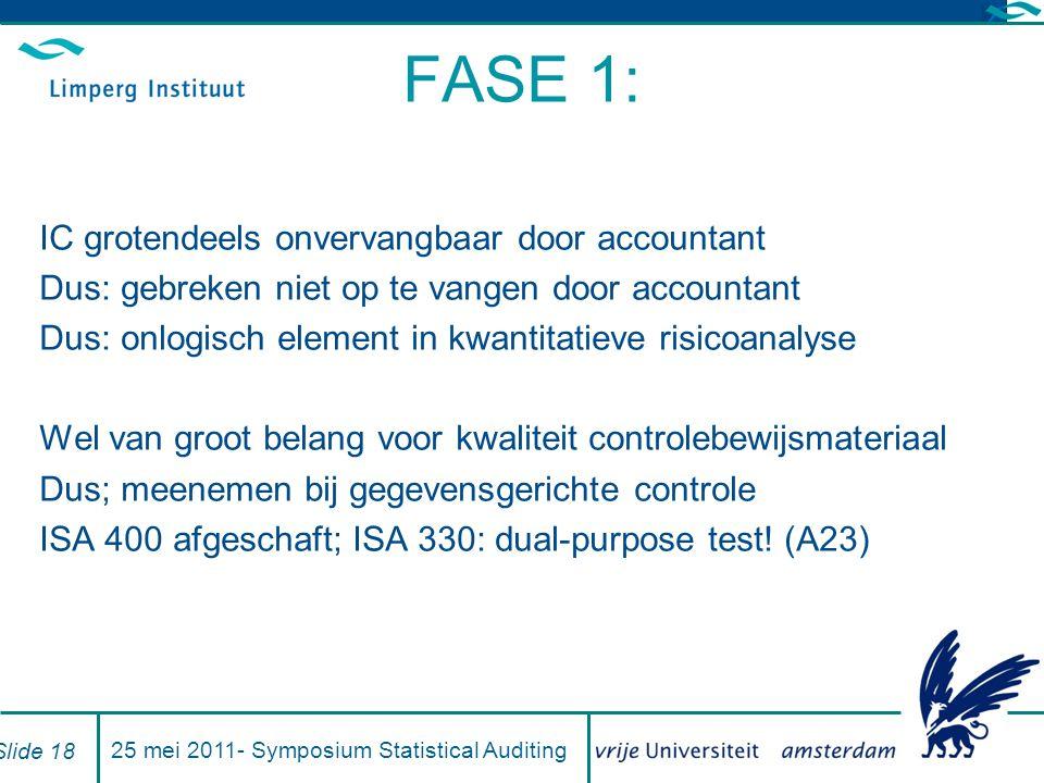 FASE 1: IC grotendeels onvervangbaar door accountant Dus: gebreken niet op te vangen door accountant Dus: onlogisch element in kwantitatieve risicoanalyse Wel van groot belang voor kwaliteit controlebewijsmateriaal Dus; meenemen bij gegevensgerichte controle ISA 400 afgeschaft; ISA 330: dual-purpose test.