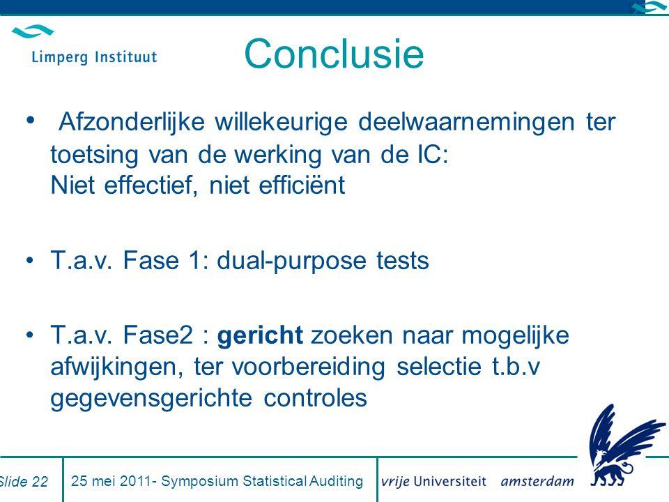 Conclusie Afzonderlijke willekeurige deelwaarnemingen ter toetsing van de werking van de IC: Niet effectief, niet efficiënt T.a.v.