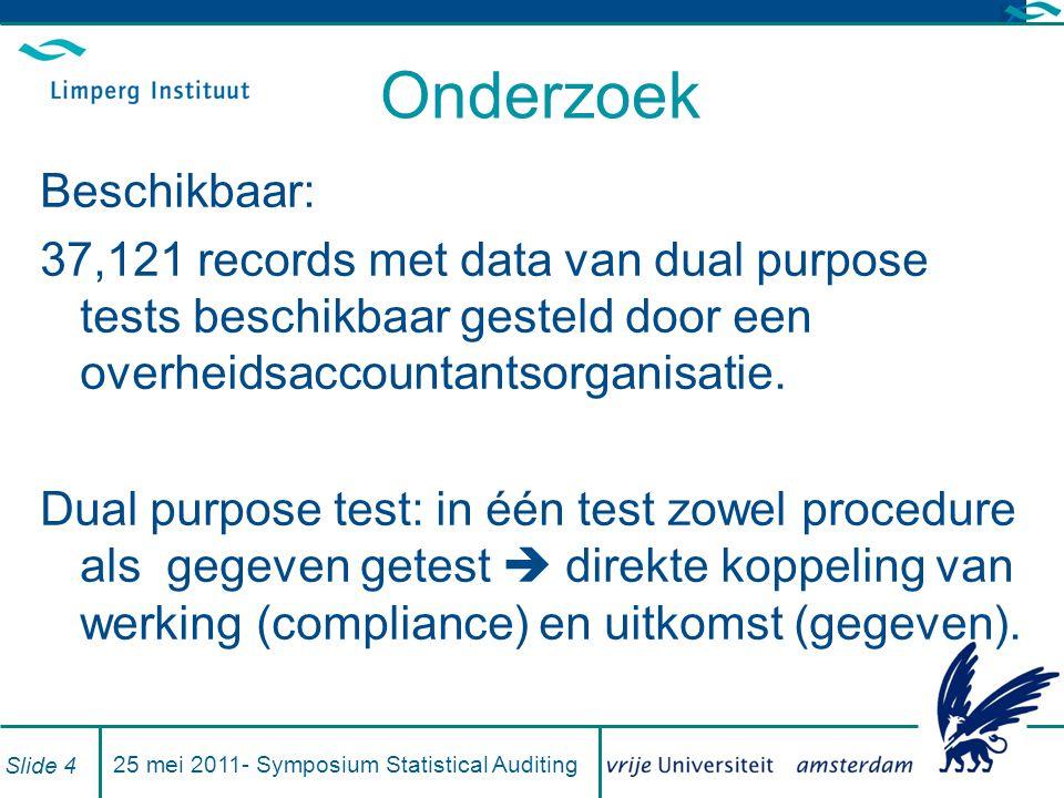 Onderzoek Beschikbaar: 37,121 records met data van dual purpose tests beschikbaar gesteld door een overheidsaccountantsorganisatie.