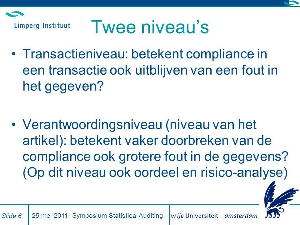 Twee niveau's Transactieniveau: betekent compliance in een transactie ook uitblijven van een fout in het gegeven.