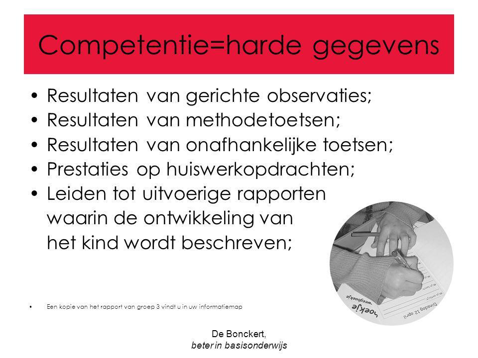 De Bonckert, beter in basisonderwijs Competentie=harde gegevens Resultaten van gerichte observaties; Resultaten van methodetoetsen; Resultaten van ona