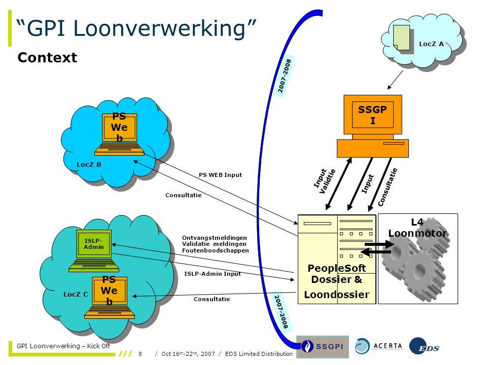9/ Oct 16 th -22 nd, 2007 / EDS Limited Distribution GPI Loonverwerking – Kick Off GPI Loonverwerking  2007 - Ontwikkelen gemeenschappelijke visie  Verkennende gesprekken met actoren (SSGPI, werkgevers, CDVU, …)  In kaart brengen verwachtingen  Ontwikkelen van een samenwerkingsmodel  In samenwerking met een externe partner  2008 & 2009: gerichte veranderingsaanpak m.b.t.