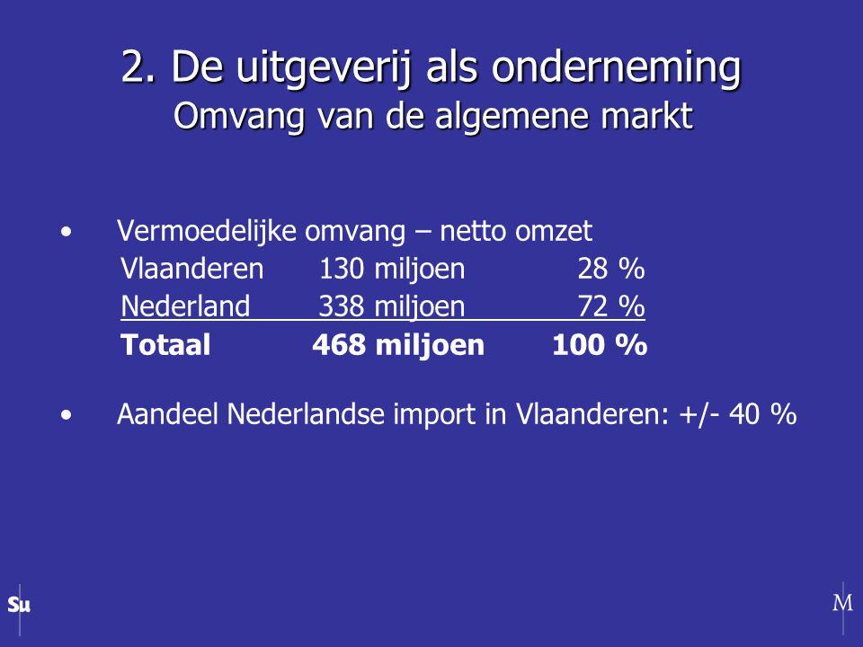 Vermoedelijke omvang – netto omzet Vlaanderen 130 miljoen28 % Nederland 338 miljoen72 % Totaal 468 miljoen 100 % Aandeel Nederlandse import in Vlaanderen: +/- 40 % 2.