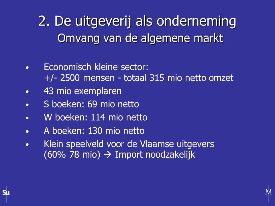 Economisch kleine sector: +/- 2500 mensen - totaal 315 mio netto omzet 43 mio exemplaren S boeken: 69 mio netto W boeken: 114 mio netto A boeken: 130 mio netto Klein speelveld voor de Vlaamse uitgevers (60% 78 mio)  Import noodzakelijk
